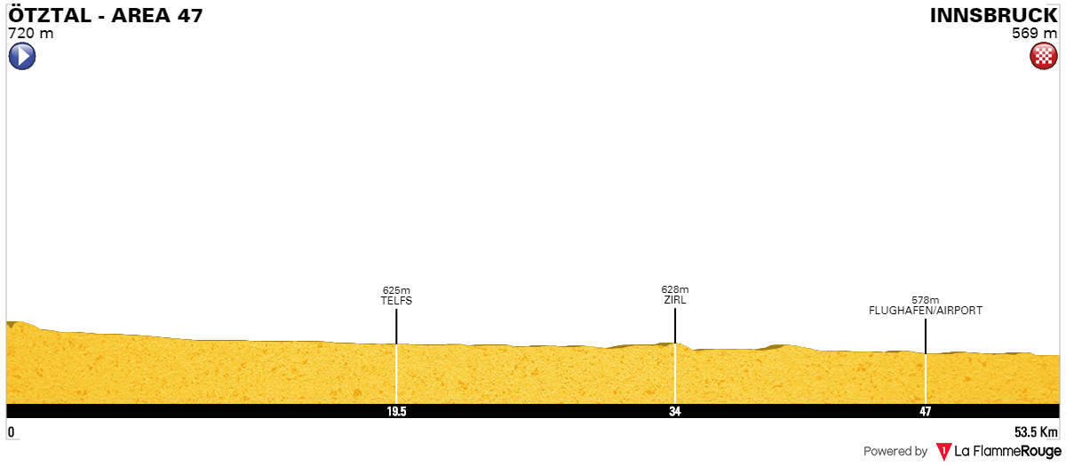 UCI Road World Championships - TTT 2018.png